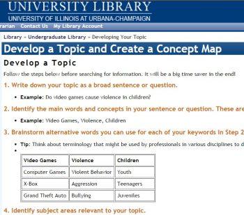 Det finnes utallige veiledninger for studenter. Denne er enkel og passer for de fleste som skal skrive en oppgave!